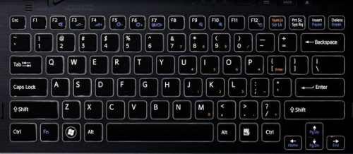 клавиша печать на клавиатуре - Софт-Портал: http://narodnoe-celenie.ru/klavisha-pechat-na-klaviature.html